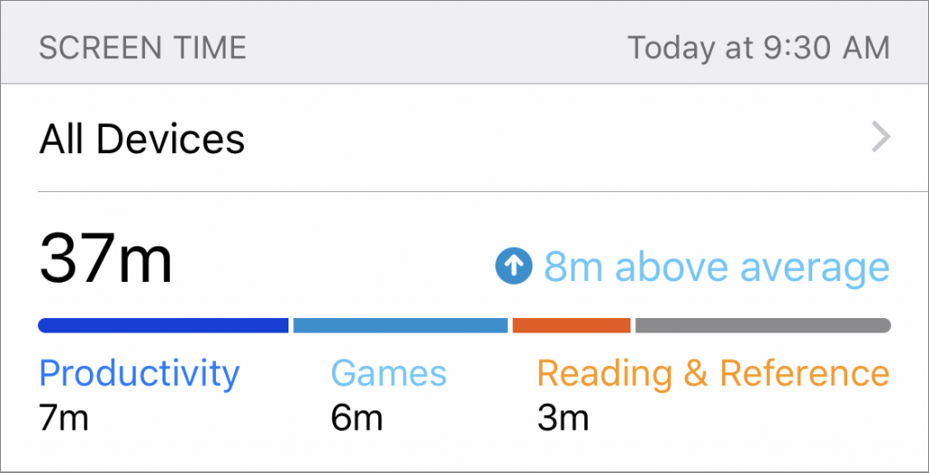 Screen Time daily usage 1024x522